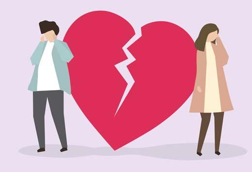 wat is een echtscheiding
